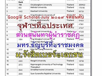 Google Scholar July 2019